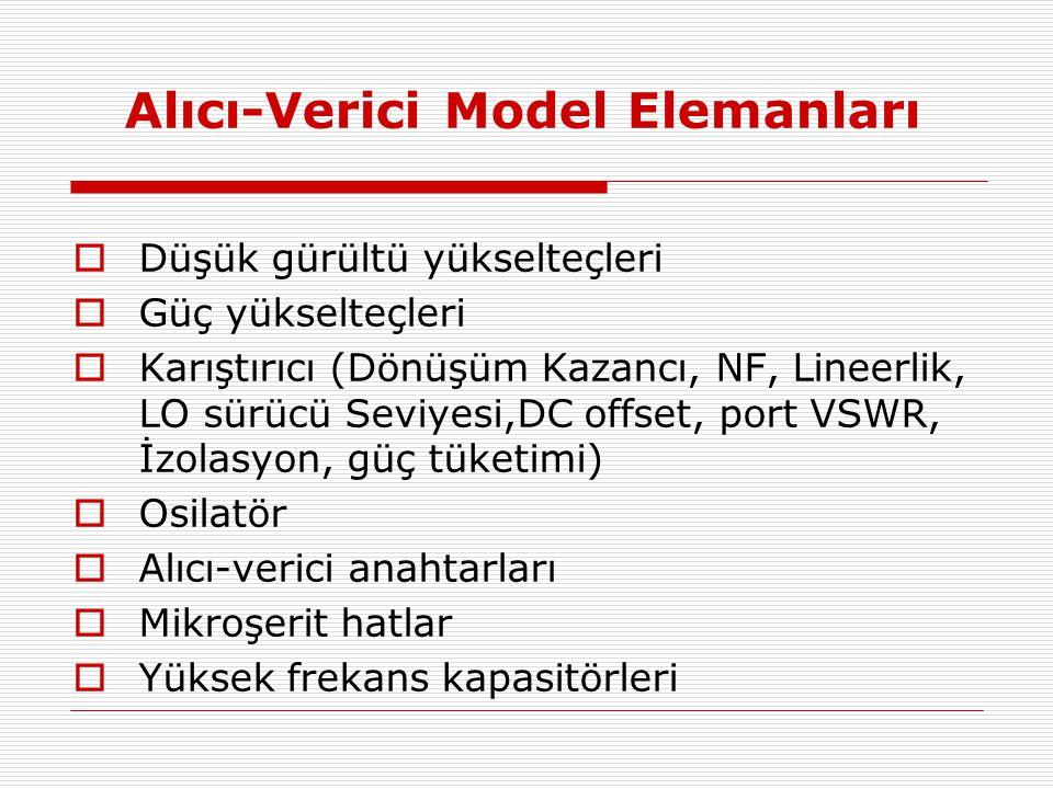 Alıcı-Verici Model Elemanları