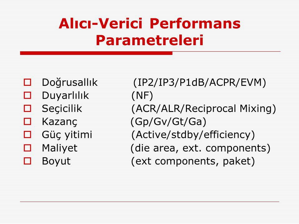 Alıcı-Verici Performans Parametreleri