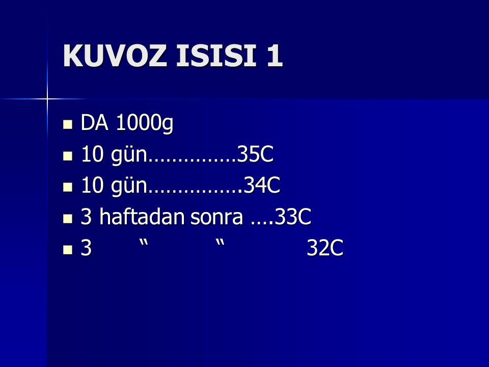 KUVOZ ISISI 1 DA 1000g 10 gün……………35C 10 gün…………….34C