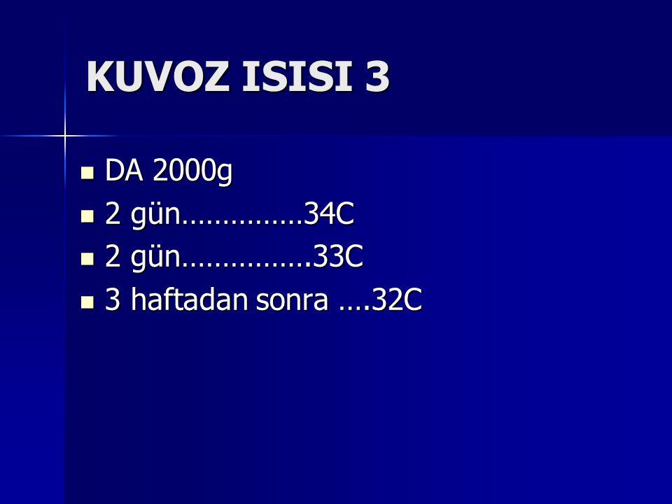 KUVOZ ISISI 3 DA 2000g 2 gün……………34C 2 gün…………….33C