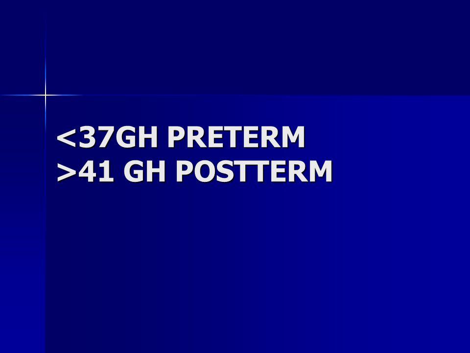 <37GH PRETERM >41 GH POSTTERM