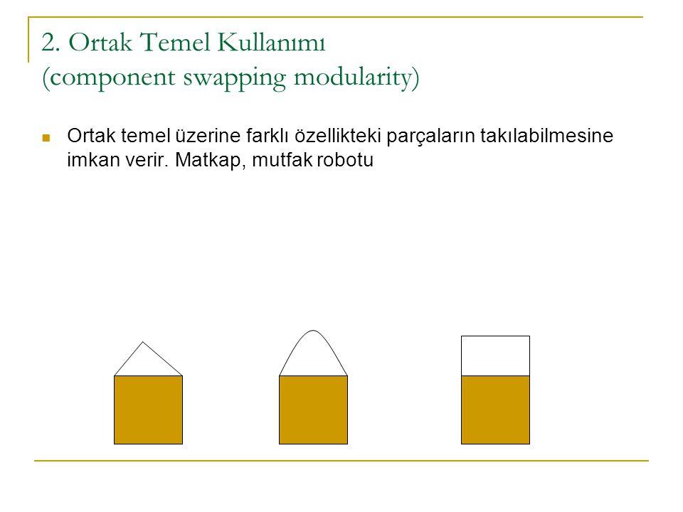 2. Ortak Temel Kullanımı (component swapping modularity)