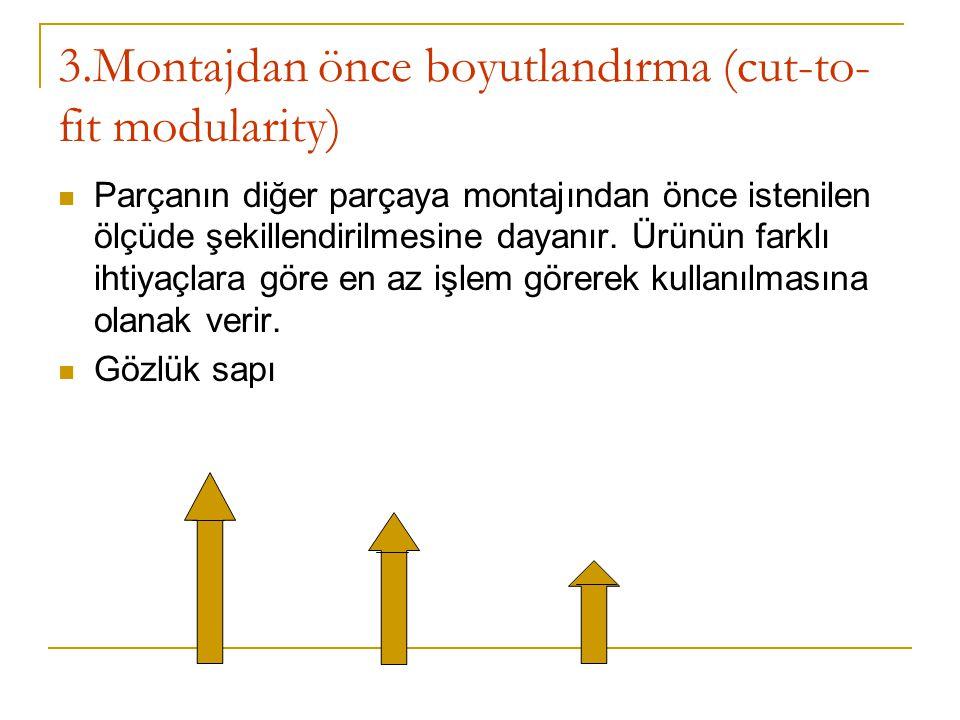 3.Montajdan önce boyutlandırma (cut-to-fit modularity)
