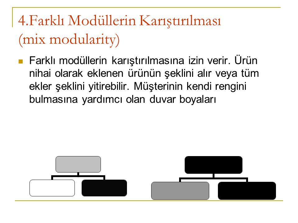 4.Farklı Modüllerin Karıştırılması (mix modularity)