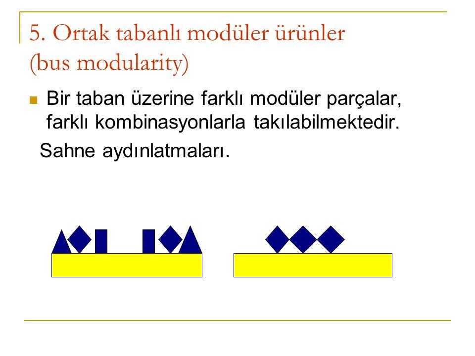 5. Ortak tabanlı modüler ürünler (bus modularity)