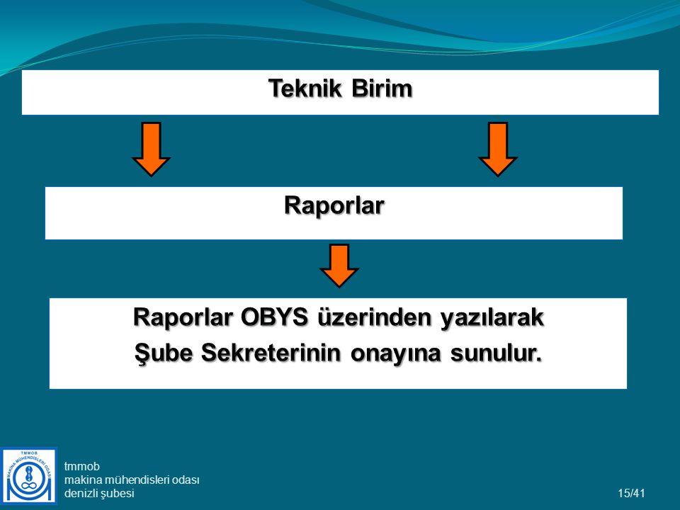 Raporlar OBYS üzerinden yazılarak Şube Sekreterinin onayına sunulur.