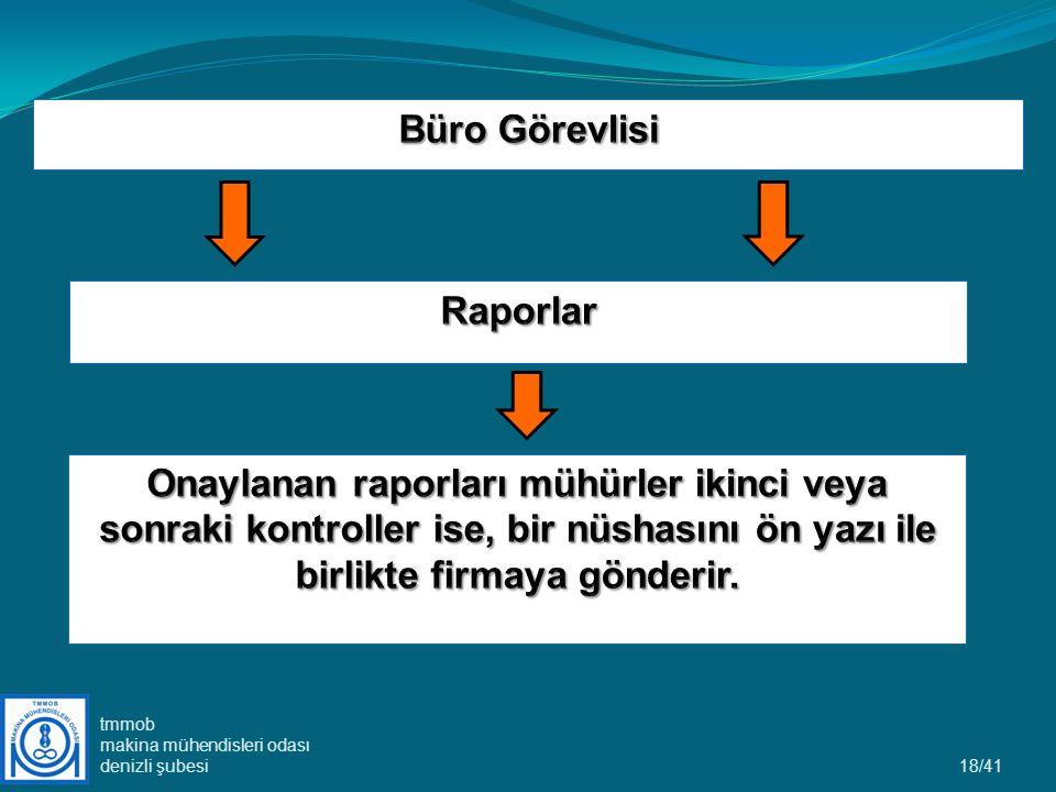 Büro Görevlisi Raporlar