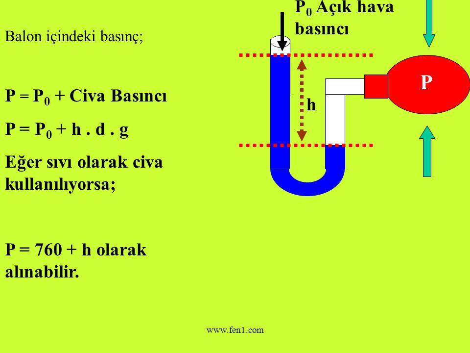 P P0 Açık hava basıncı P = P0 + Civa Basıncı P = P0 + h . d . g