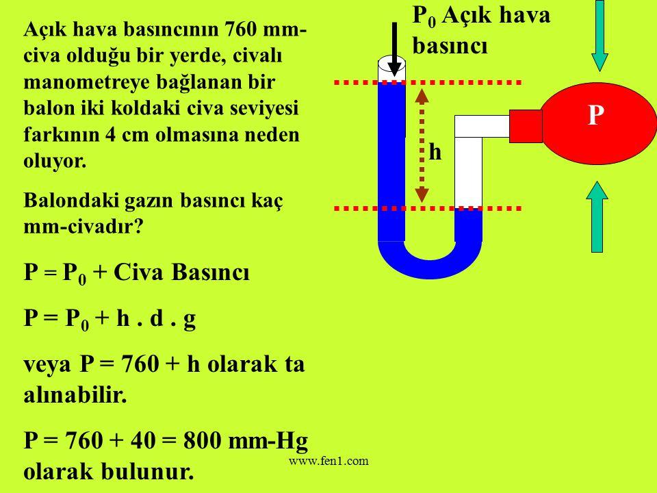 P P0 Açık hava basıncı h P = P0 + Civa Basıncı P = P0 + h . d . g