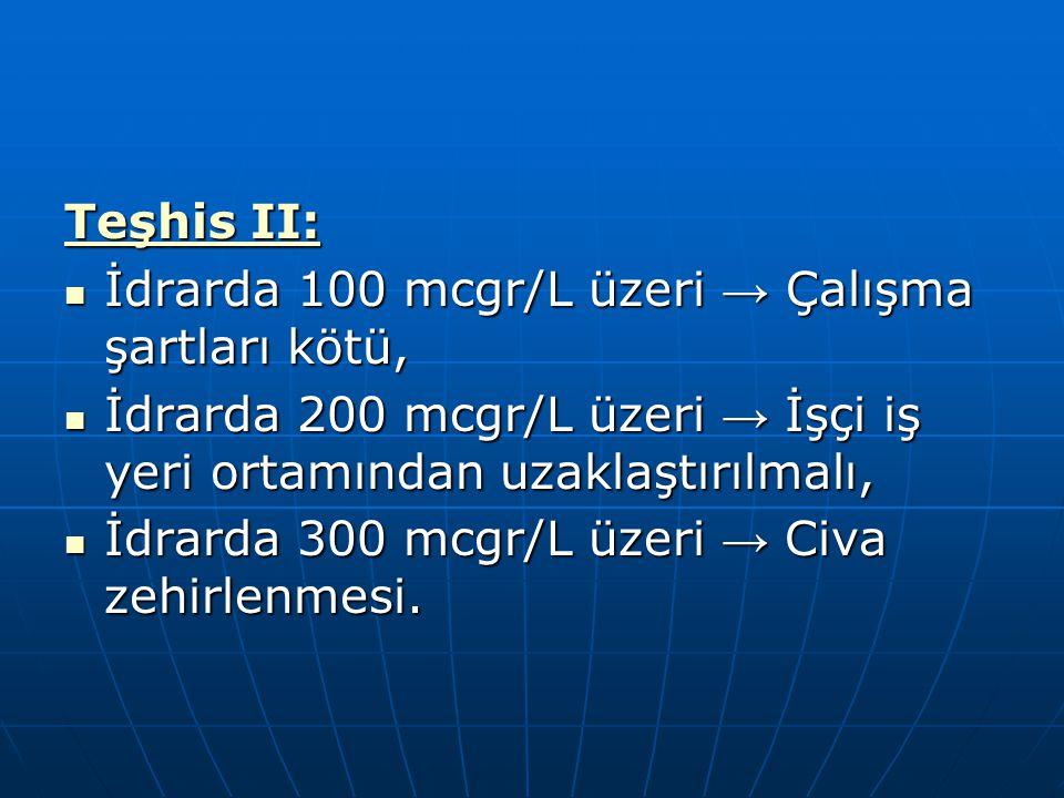 Teşhis II: İdrarda 100 mcgr/L üzeri → Çalışma şartları kötü, İdrarda 200 mcgr/L üzeri → İşçi iş yeri ortamından uzaklaştırılmalı,