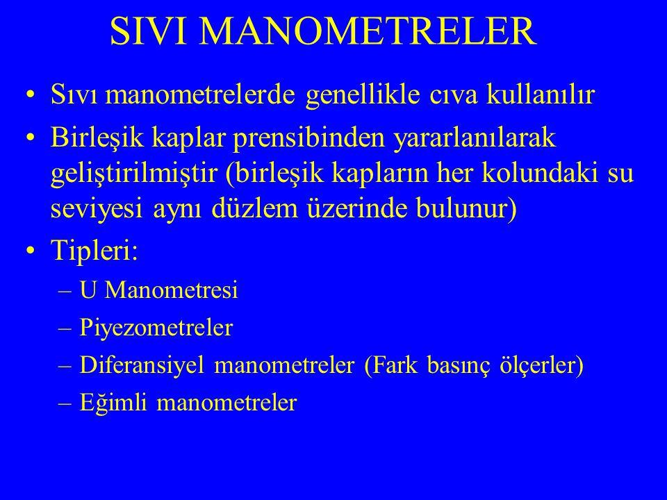 SIVI MANOMETRELER Sıvı manometrelerde genellikle cıva kullanılır