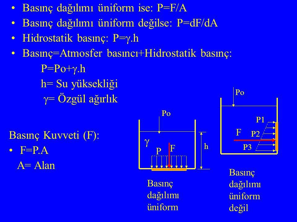 Basınç dağılımı üniform ise: P=F/A
