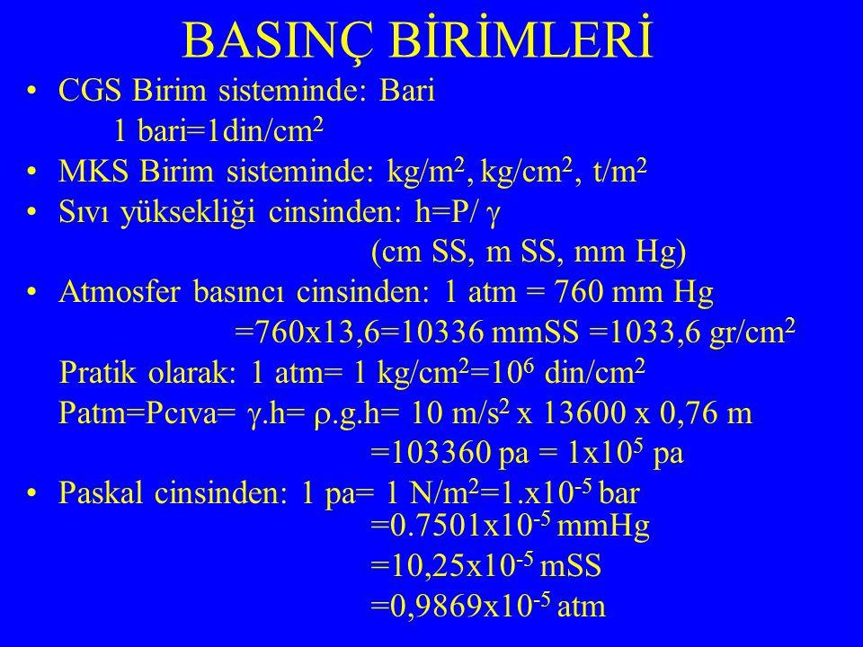 BASINÇ BİRİMLERİ CGS Birim sisteminde: Bari 1 bari=1din/cm2