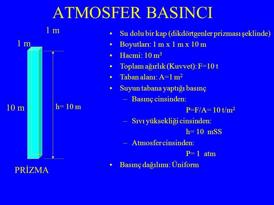 ATMOSFER BASINCI 1 m 1 m 10 m PRİZMA