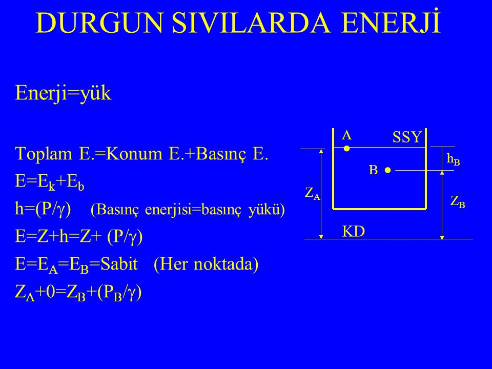 DURGUN SIVILARDA ENERJİ