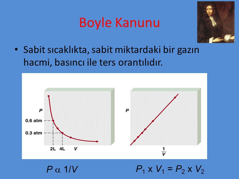 Boyle Kanunu Sabit sıcaklıkta, sabit miktardaki bir gazın hacmi, basıncı ile ters orantılıdır. P a 1/V.