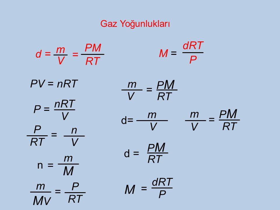 M M MV dRT PM m d = M = = V P RT PV = nRT m PM = V RT nRT P = PM m m V