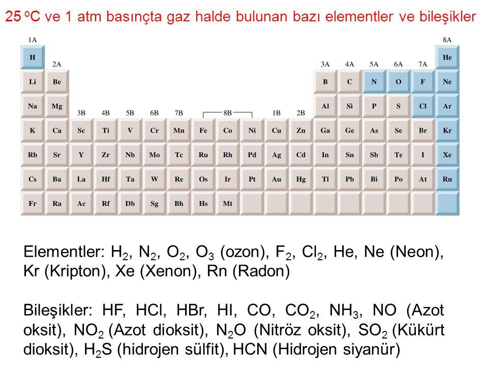 25 oC ve 1 atm basınçta gaz halde bulunan bazı elementler ve bileşikler