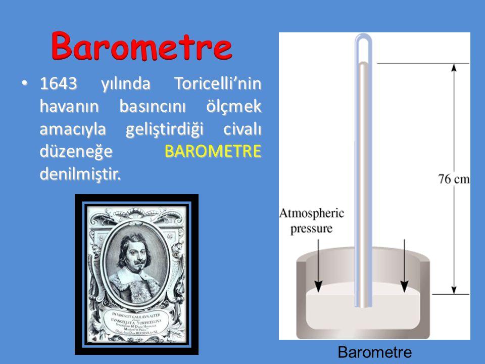 Barometre Barometre.