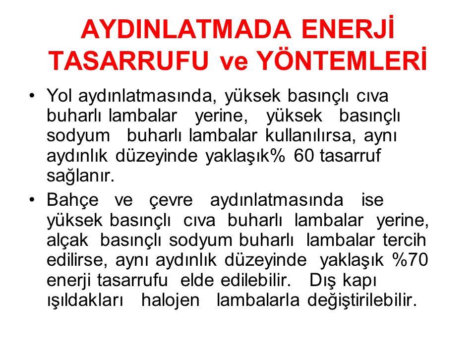 AYDINLATMADA ENERJİ TASARRUFU ve YÖNTEMLERİ