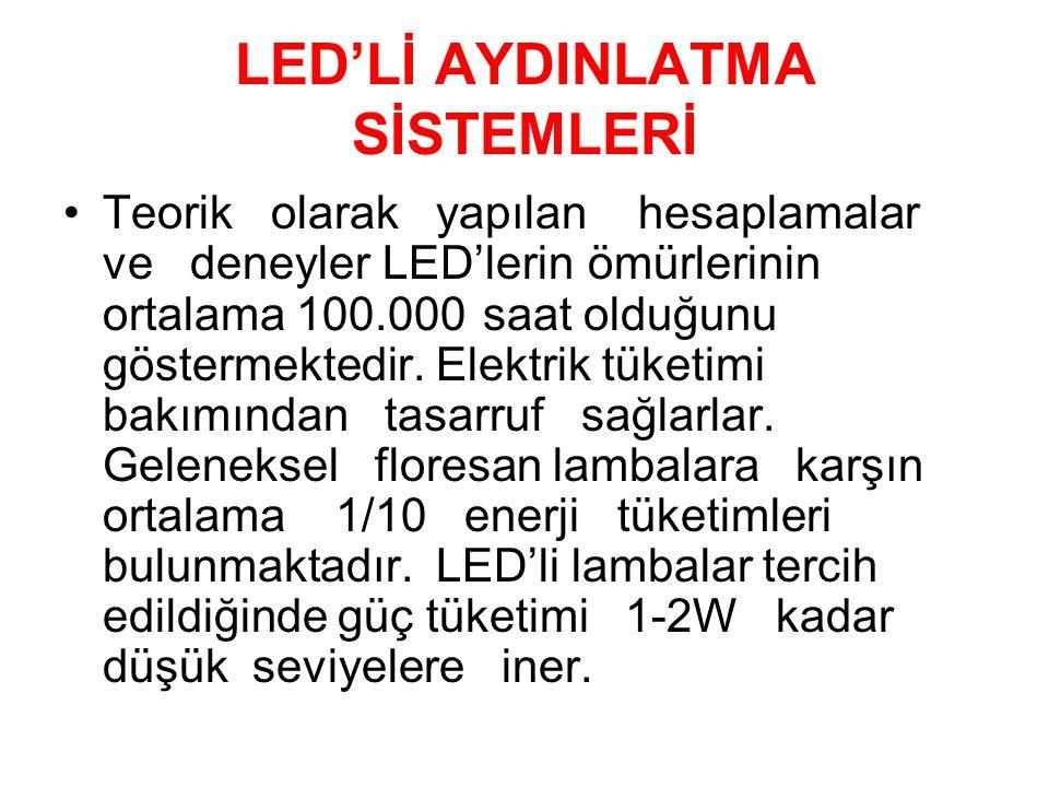 LED'Lİ AYDINLATMA SİSTEMLERİ