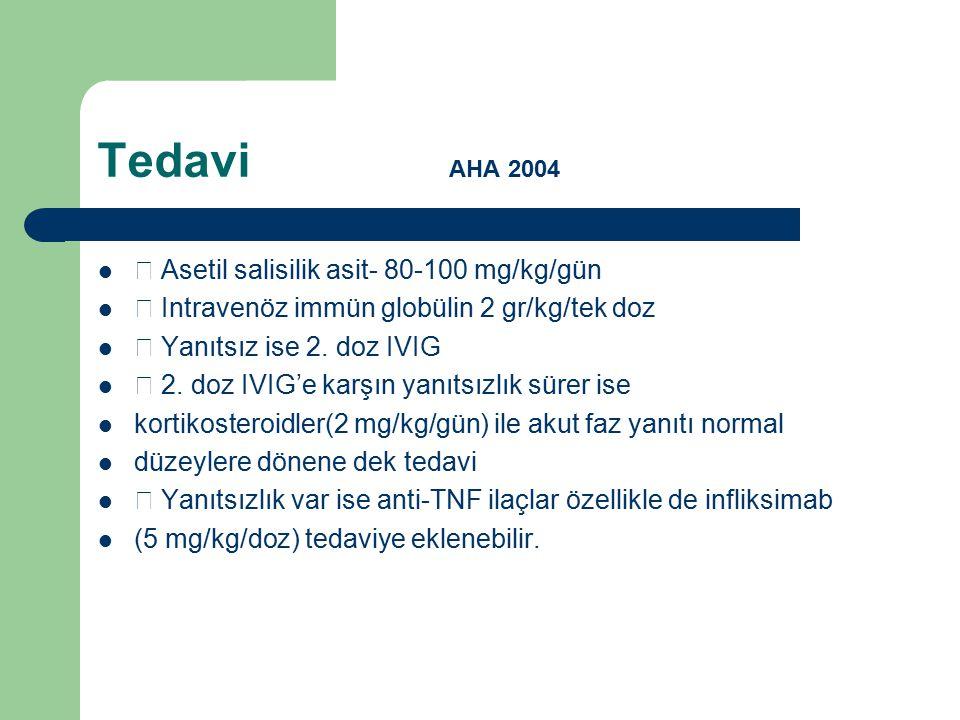 Tedavi AHA 2004  Asetil salisilik asit- 80-100 mg/kg/gün