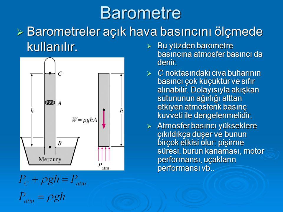 Barometre Barometreler açık hava basıncını ölçmede kullanılır.