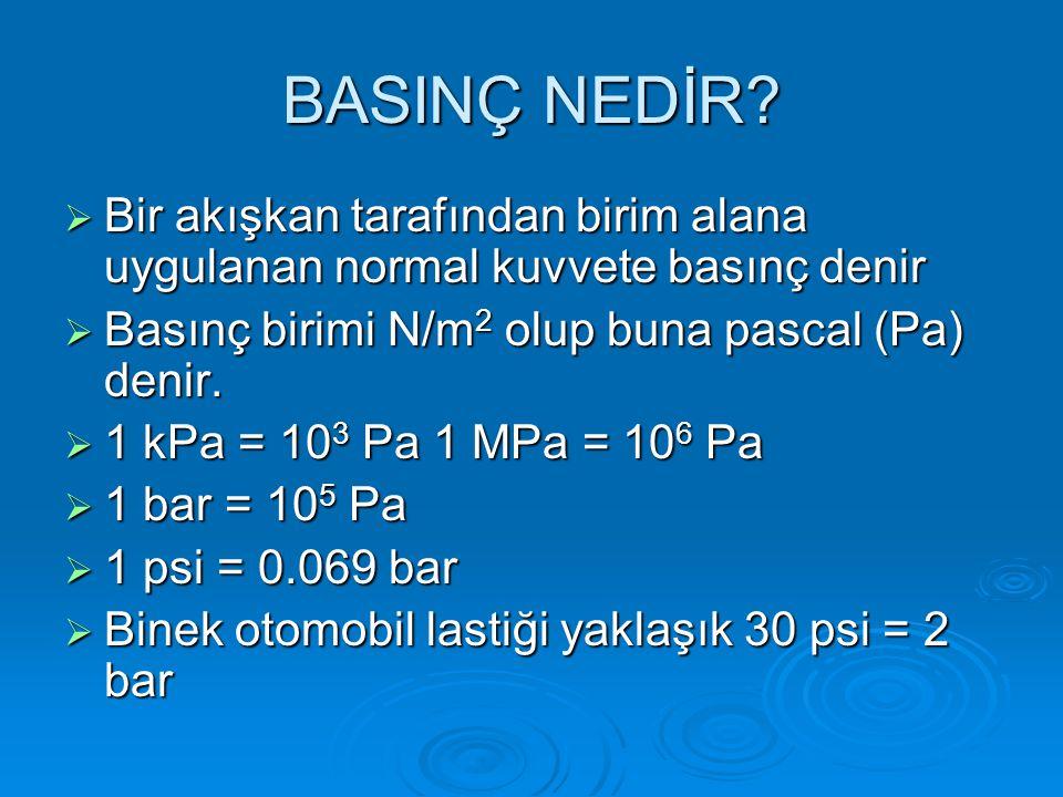 BASINÇ NEDİR Bir akışkan tarafından birim alana uygulanan normal kuvvete basınç denir. Basınç birimi N/m2 olup buna pascal (Pa) denir.
