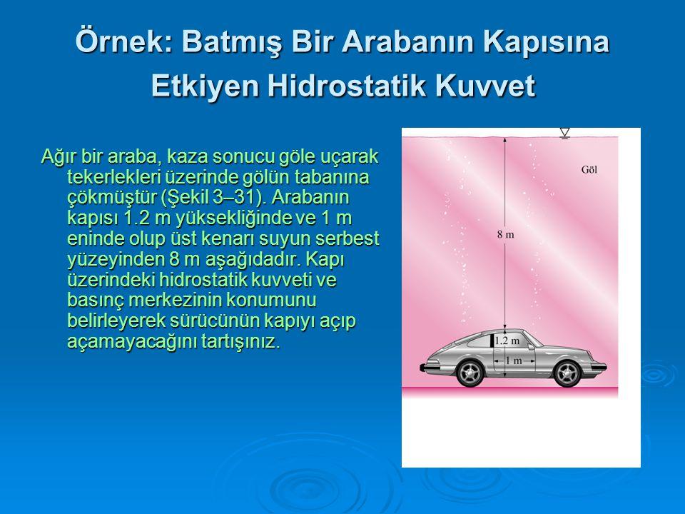 Örnek: Batmış Bir Arabanın Kapısına Etkiyen Hidrostatik Kuvvet