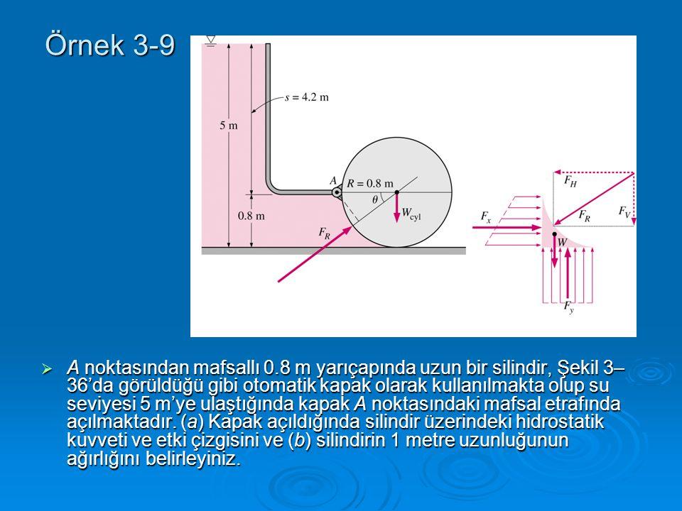 Örnek 3-9