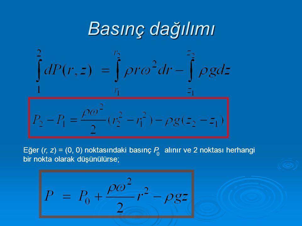 Basınç dağılımı Eğer (r, z) = (0, 0) noktasındaki basınç P alınır ve 2 noktası herhangi bir nokta olarak düşünülürse;