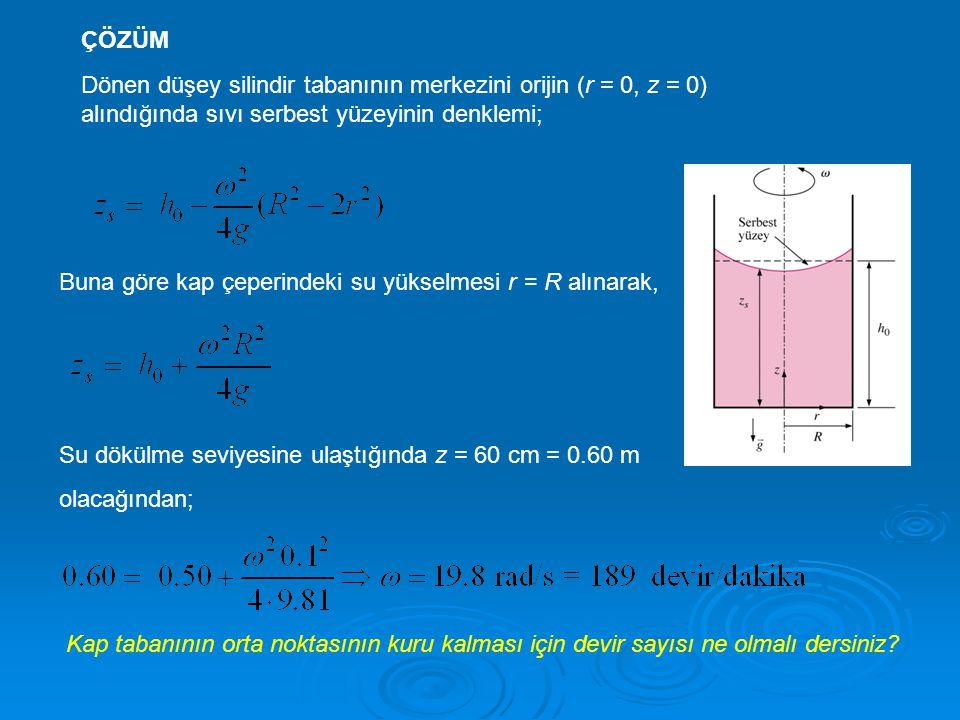 ÇÖZÜM Dönen düşey silindir tabanının merkezini orijin (r = 0, z = 0) alındığında sıvı serbest yüzeyinin denklemi;