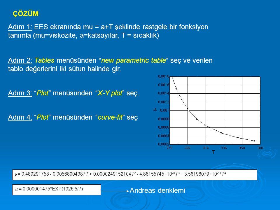 Adım 3: Plot menüsünden X-Y plot seç.