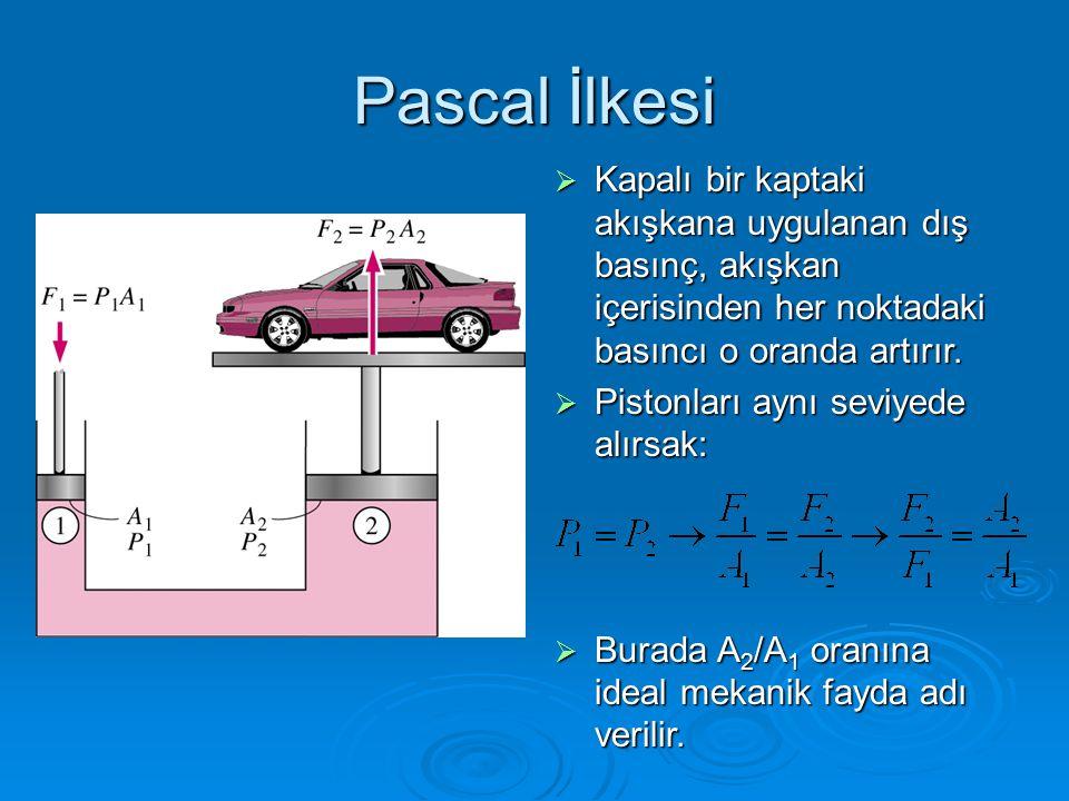 Pascal İlkesi Kapalı bir kaptaki akışkana uygulanan dış basınç, akışkan içerisinden her noktadaki basıncı o oranda artırır.