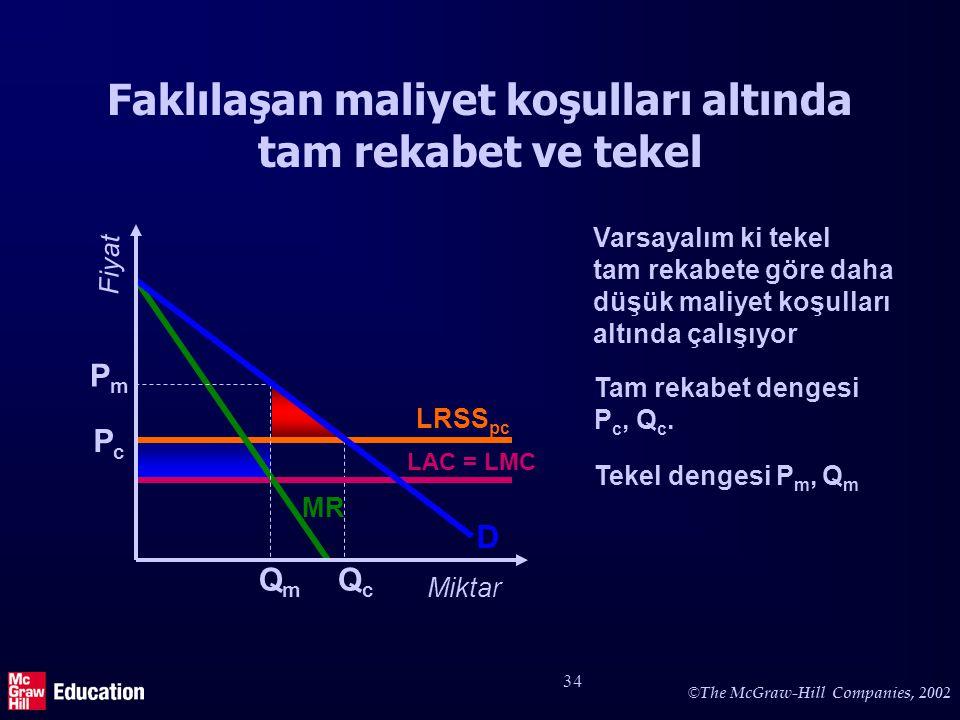 Refah sonuçları İki durum karşılaştırıldığında, tekelde tüketici rantı kaybı (kırmızı üçgen)