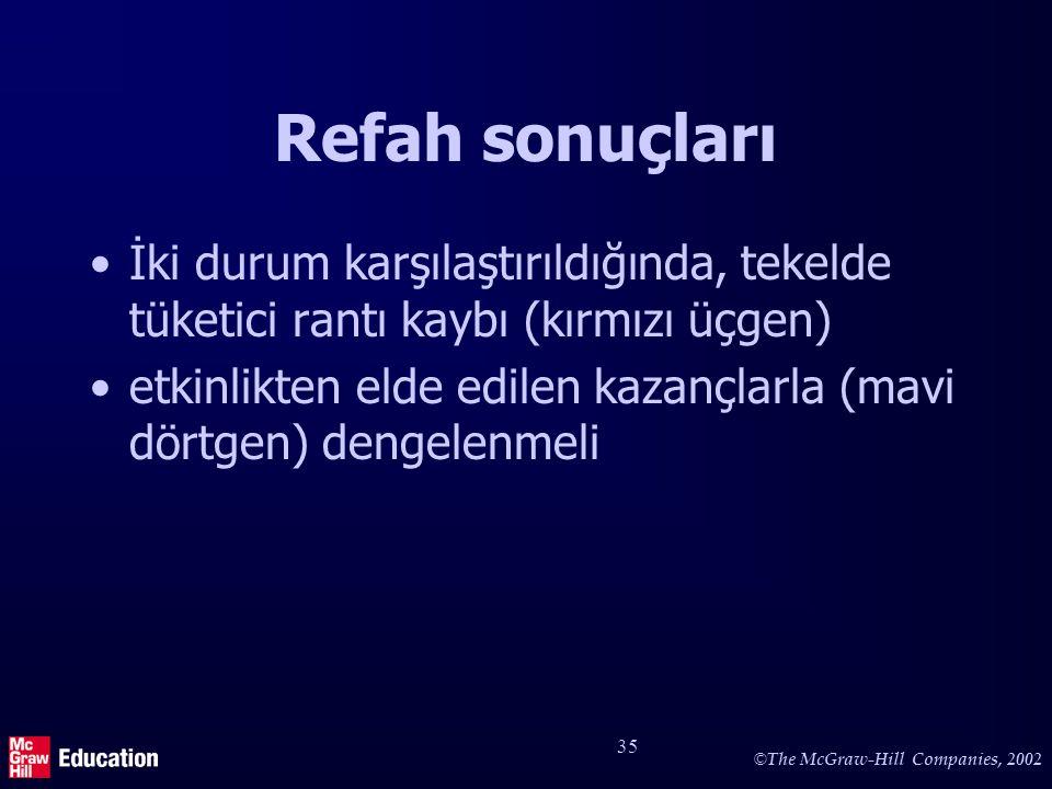 Türkiye'de rekabet hukuku