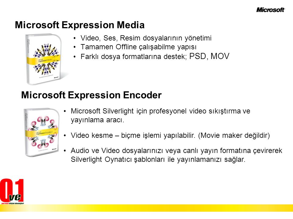 Microsoft Expression Media