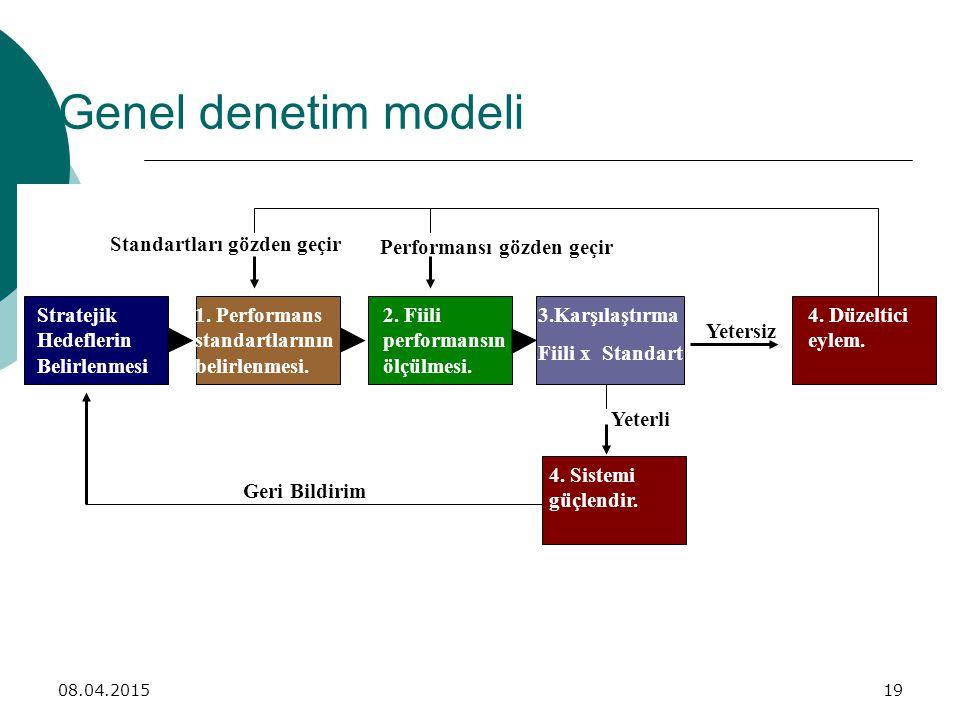 Genel denetim modeli Standartları gözden geçir