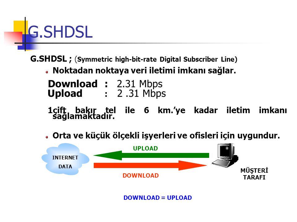 G.SHDSL G.SHDSL ; (Symmetric high-bit-rate Digital Subscriber Line) Noktadan noktaya veri iletimi imkanı sağlar.