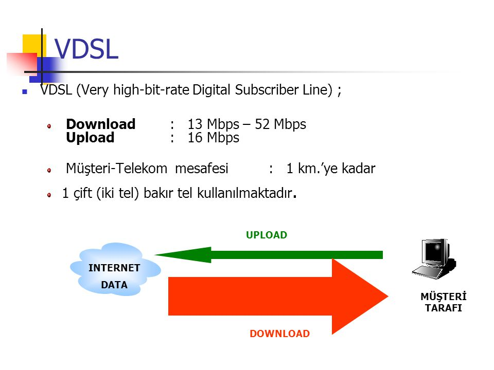 VDSL VDSL (Very high-bit-rate Digital Subscriber Line) ;