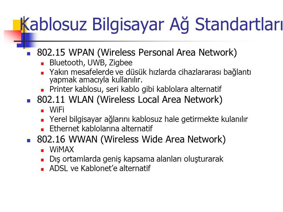 Kablosuz Bilgisayar Ağ Standartları