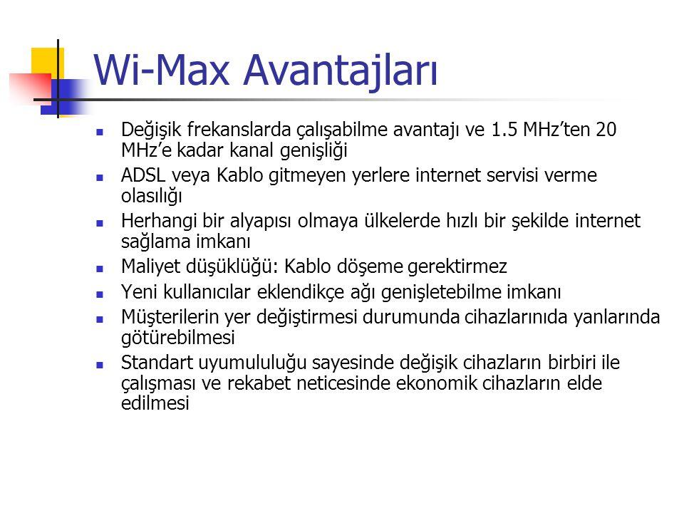 Wi-Max Avantajları Değişik frekanslarda çalışabilme avantajı ve 1.5 MHz'ten 20 MHz'e kadar kanal genişliği.