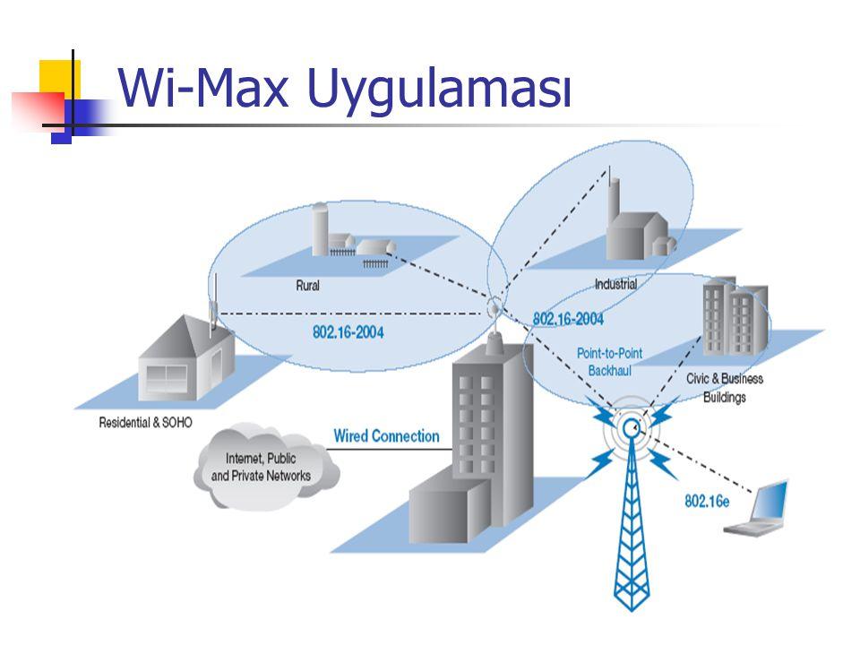 Wi-Max Uygulaması