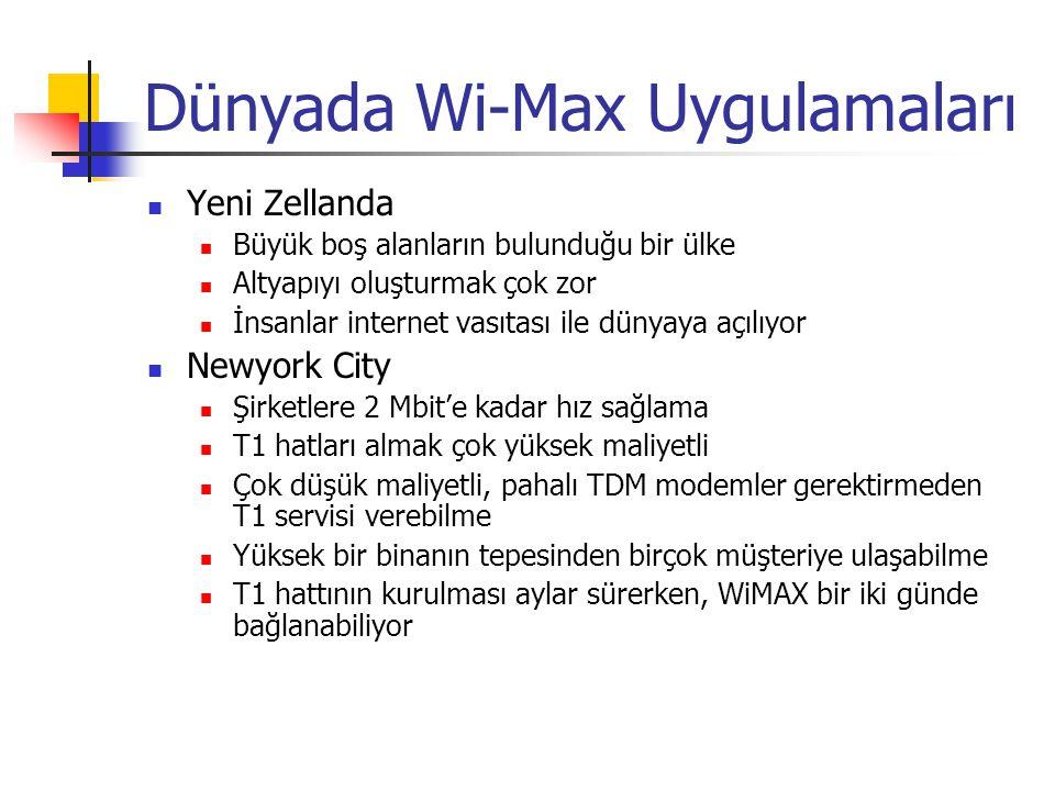 Dünyada Wi-Max Uygulamaları