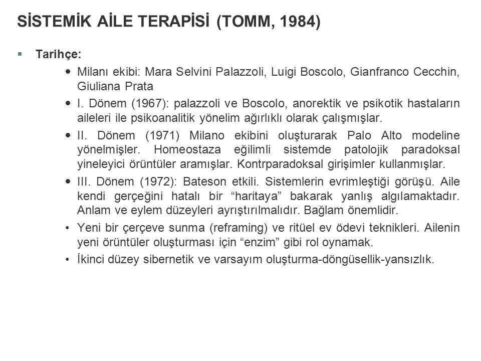 SİSTEMİK AİLE TERAPİSİ (TOMM, 1984)