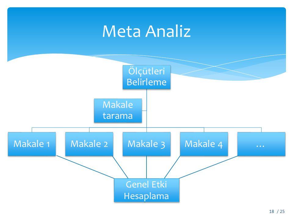Meta Analiz Ölçütleri Belirleme Makale 1 Makale 2 Makale 3 Makale 4 …