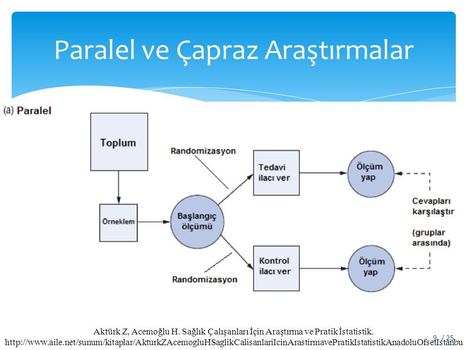 Paralel ve Çapraz Araştırmalar