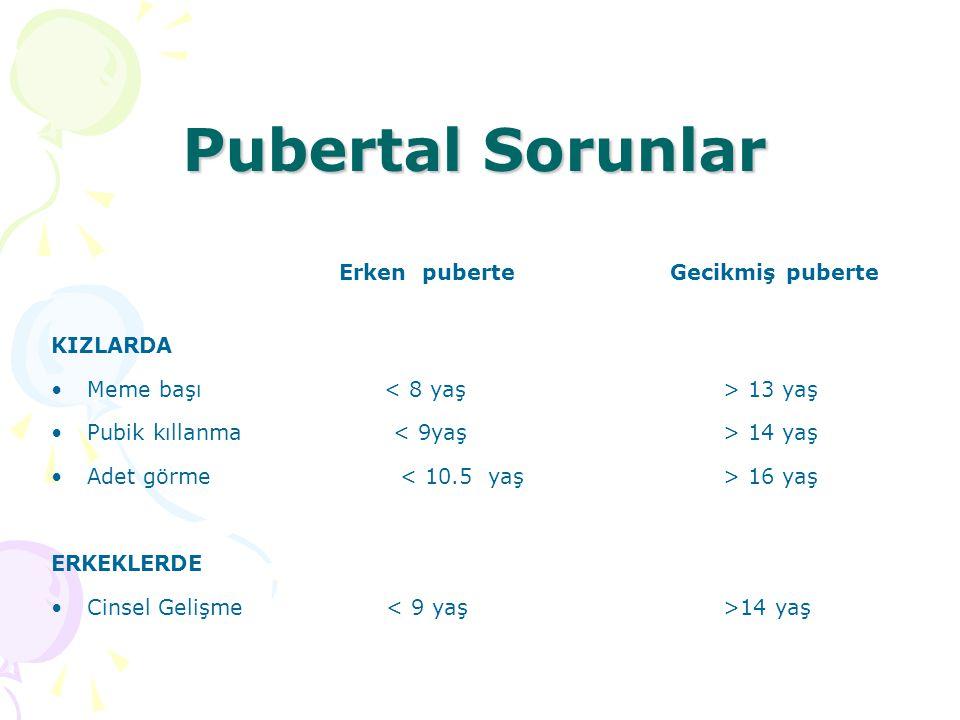 Pubertal Sorunlar Erken puberte Gecikmiş puberte KIZLARDA