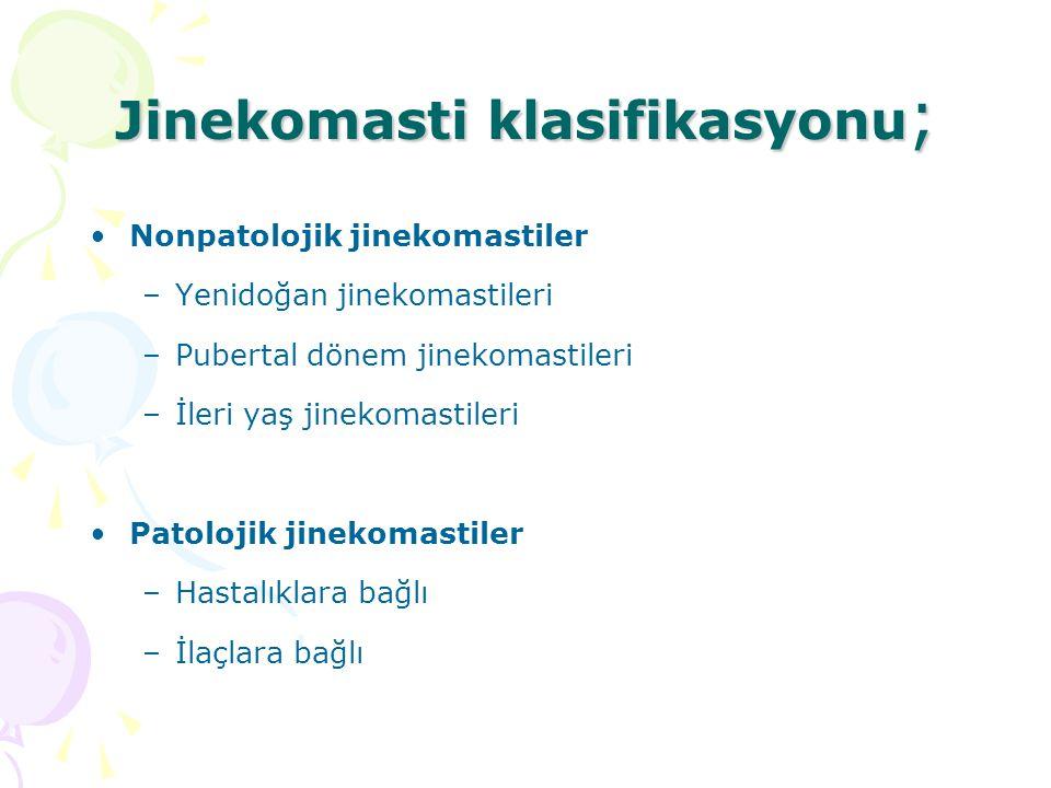 Jinekomasti klasifikasyonu;