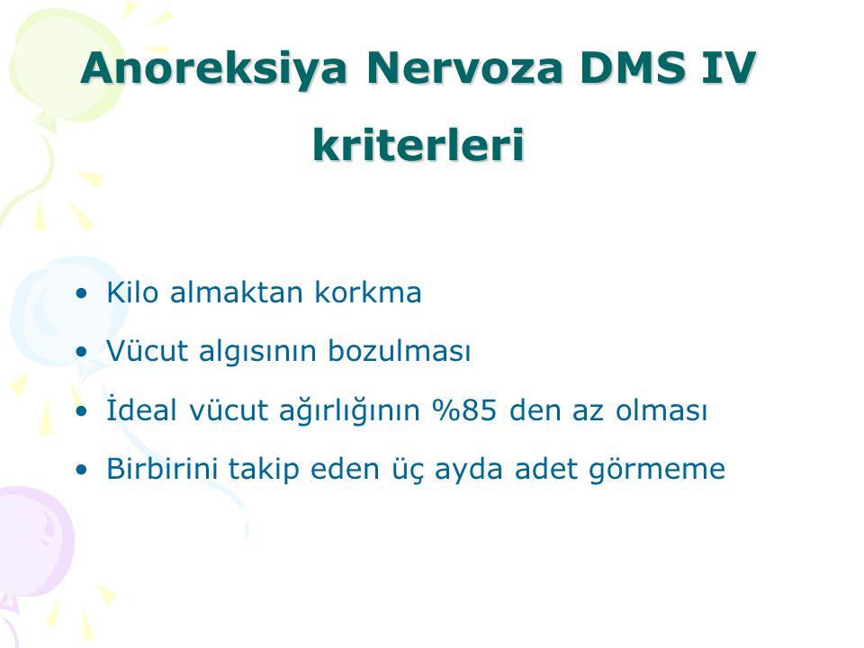 Anoreksiya Nervoza DMS IV kriterleri